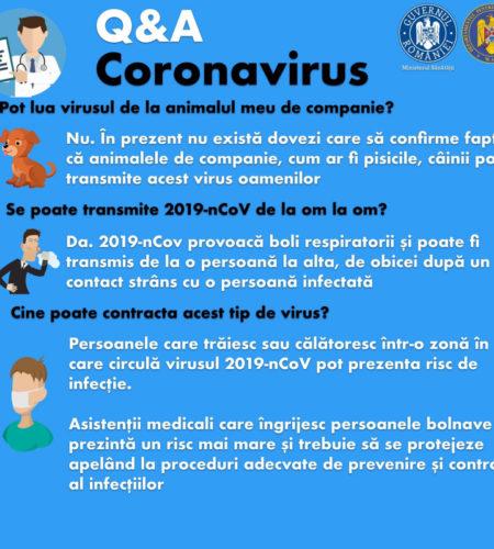 Q_A_intrebari_coronavirus_Covid Polisano