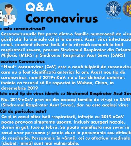 Q_A_intrebari_coronavirus_Covid Polisano MedLife