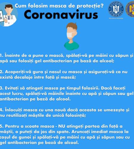 Q_A_intrebari_coronavirus_Covid Polisano MedLife_masca de protectie